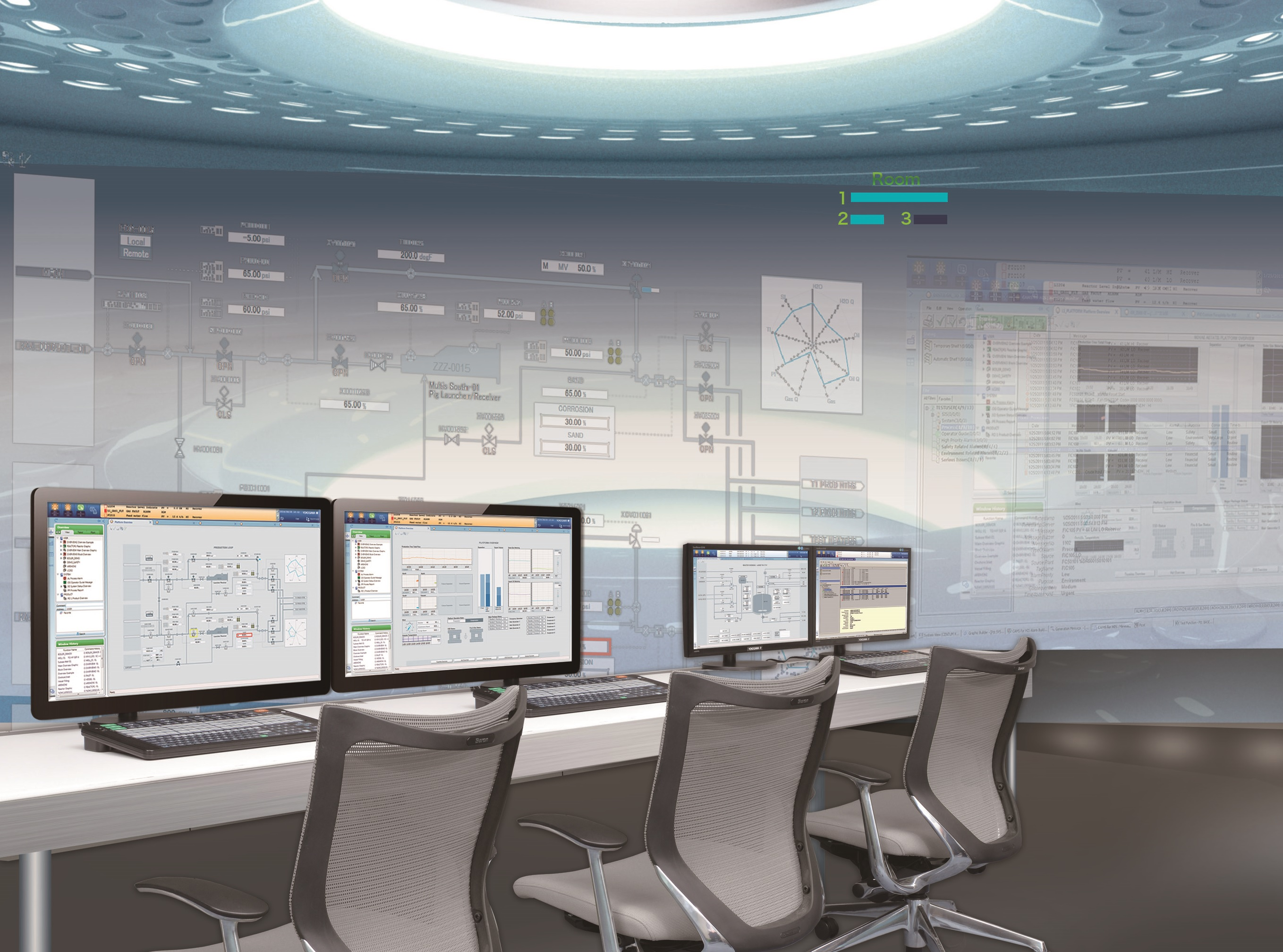 Systems integration and manufacturing automation control room